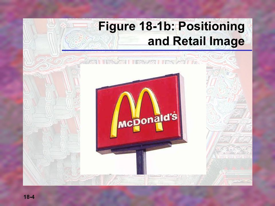 Figure 18-1b: Positioning and Retail Image