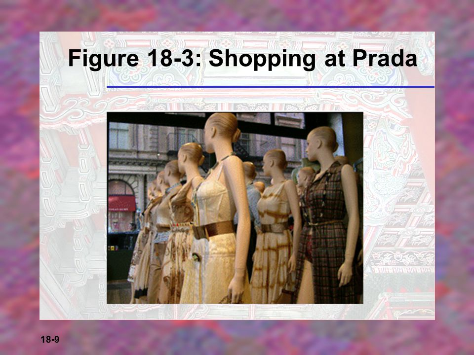Figure 18-3: Shopping at Prada