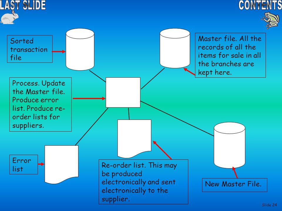 Sorted transaction file