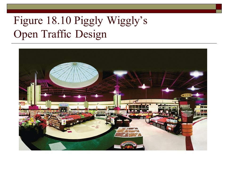 Figure 18.10 Piggly Wiggly's Open Traffic Design
