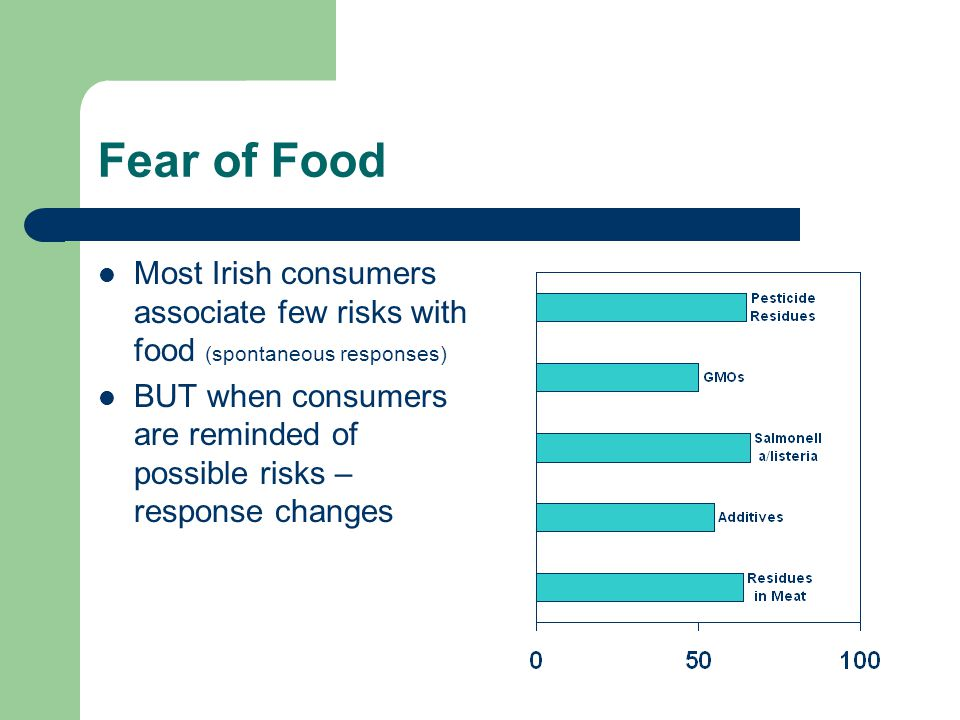 Fear of Food Most Irish consumers associate few risks with food (spontaneous responses)
