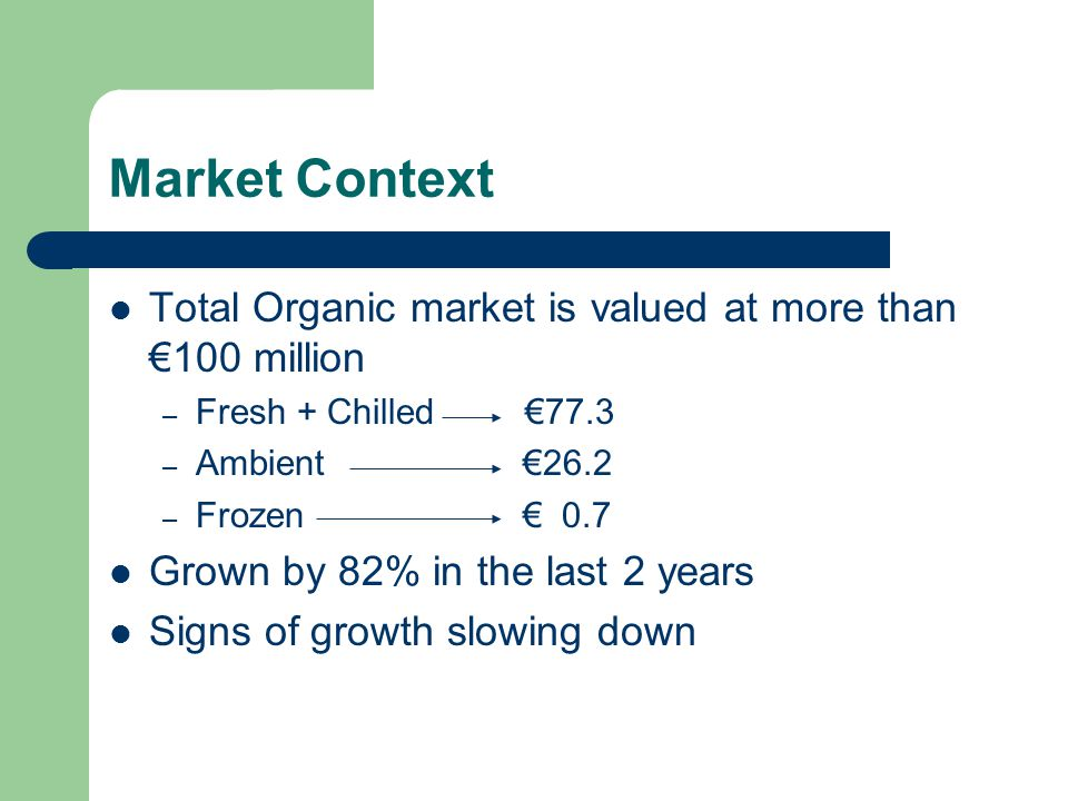 Market Context Total Organic market is valued at more than €100 million. Fresh + Chilled €77.3.
