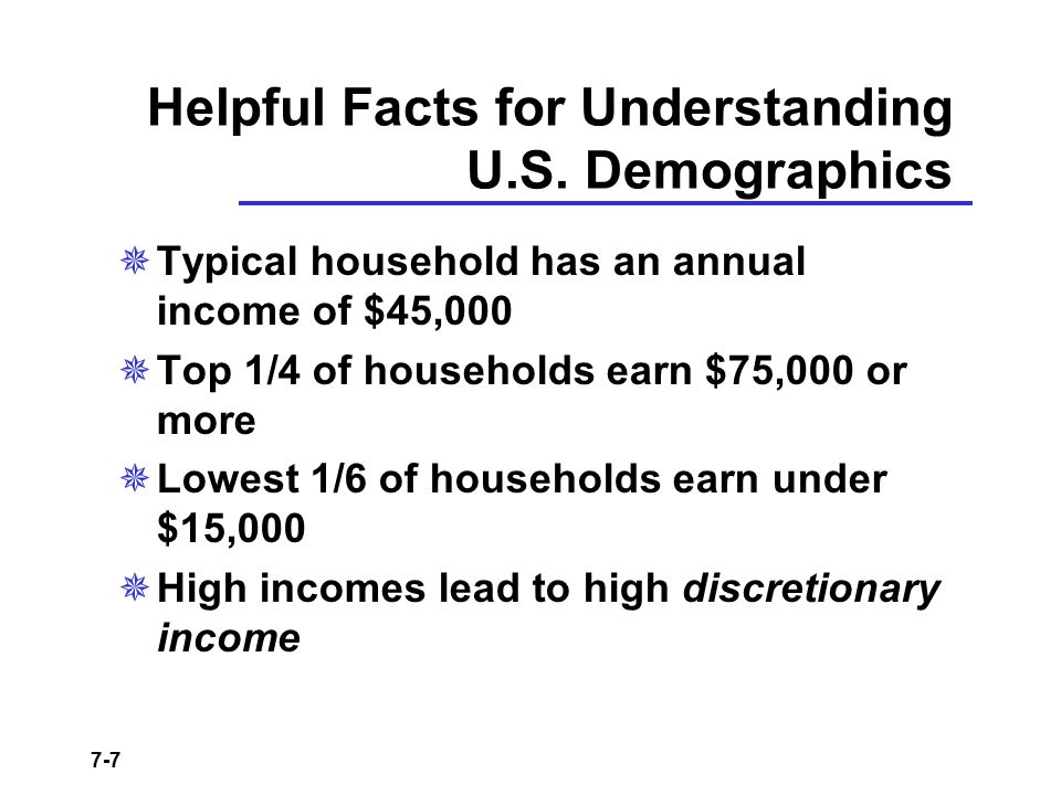Helpful Facts for Understanding U.S. Demographics