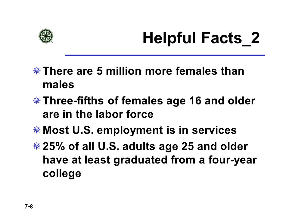 Helpful Facts_2 There are 5 million more females than males