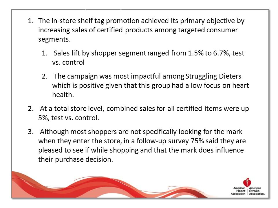 In-store Study Results