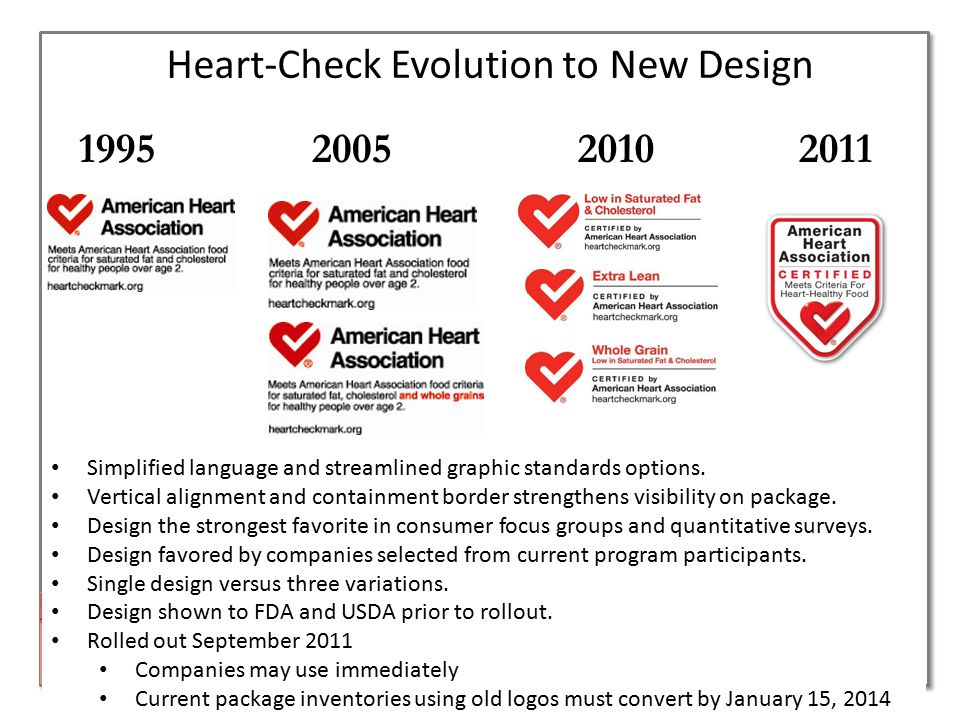 Heart-Check Evolution to New Design