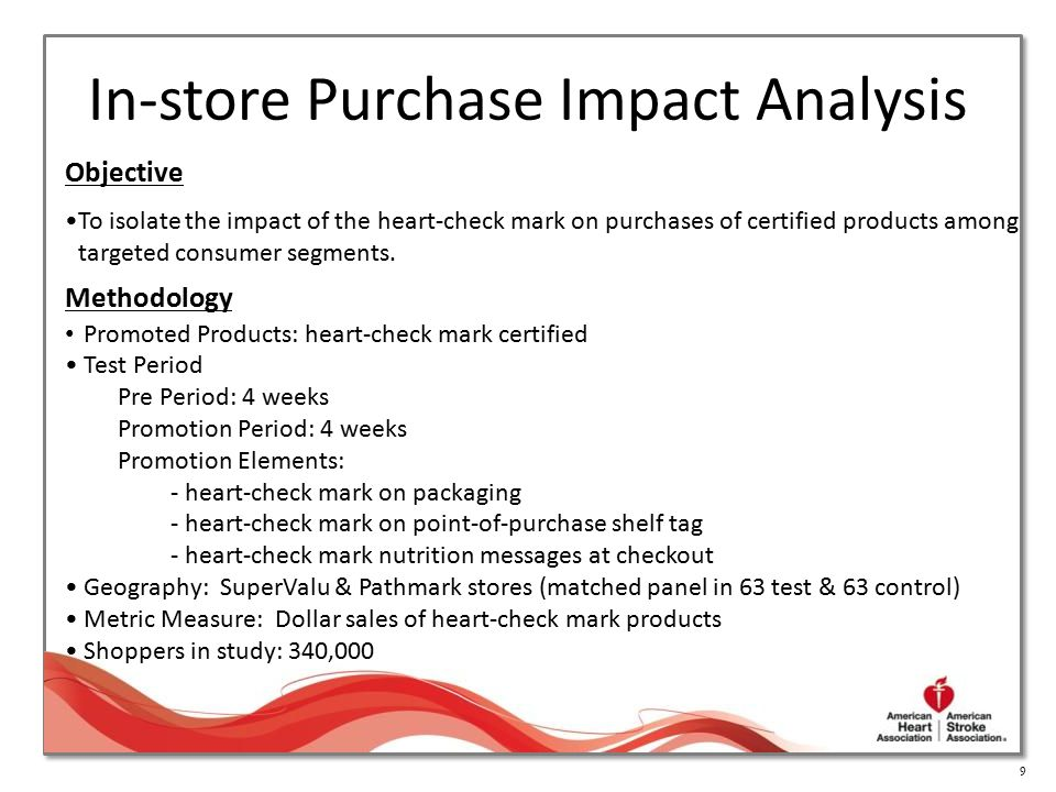 In-store Purchase Impact Analysis