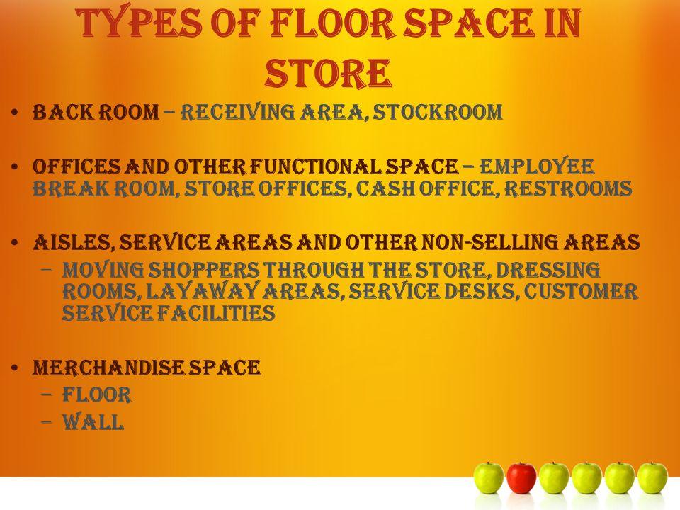 Types of Floor Space in Store