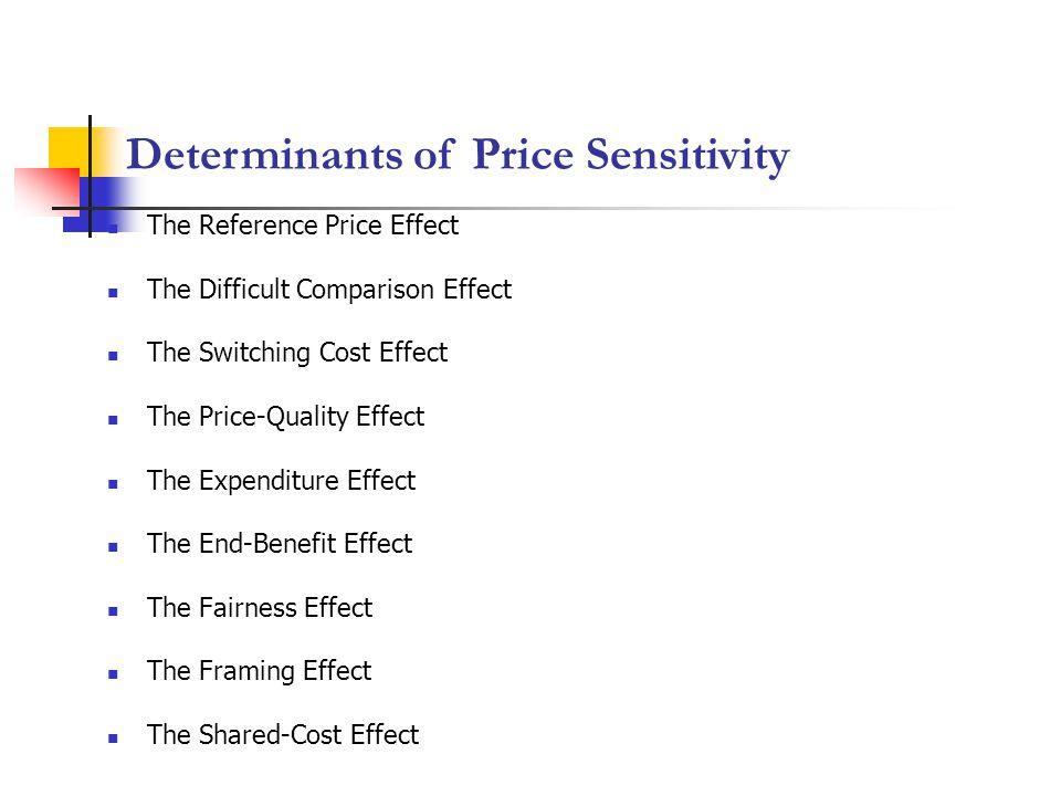 Determinants of Price Sensitivity