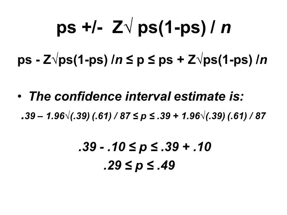 ps +/- Z√ ps(1-ps) / n ps - Z√ps(1-ps) /n ≤ p ≤ ps + Z√ps(1-ps) /n