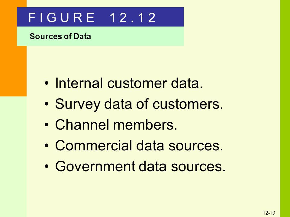 Internal customer data. Survey data of customers. Channel members.