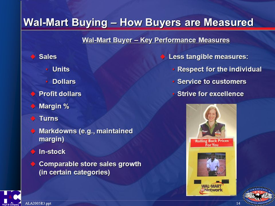 Wal-Mart Buying – How Buyers are Measured