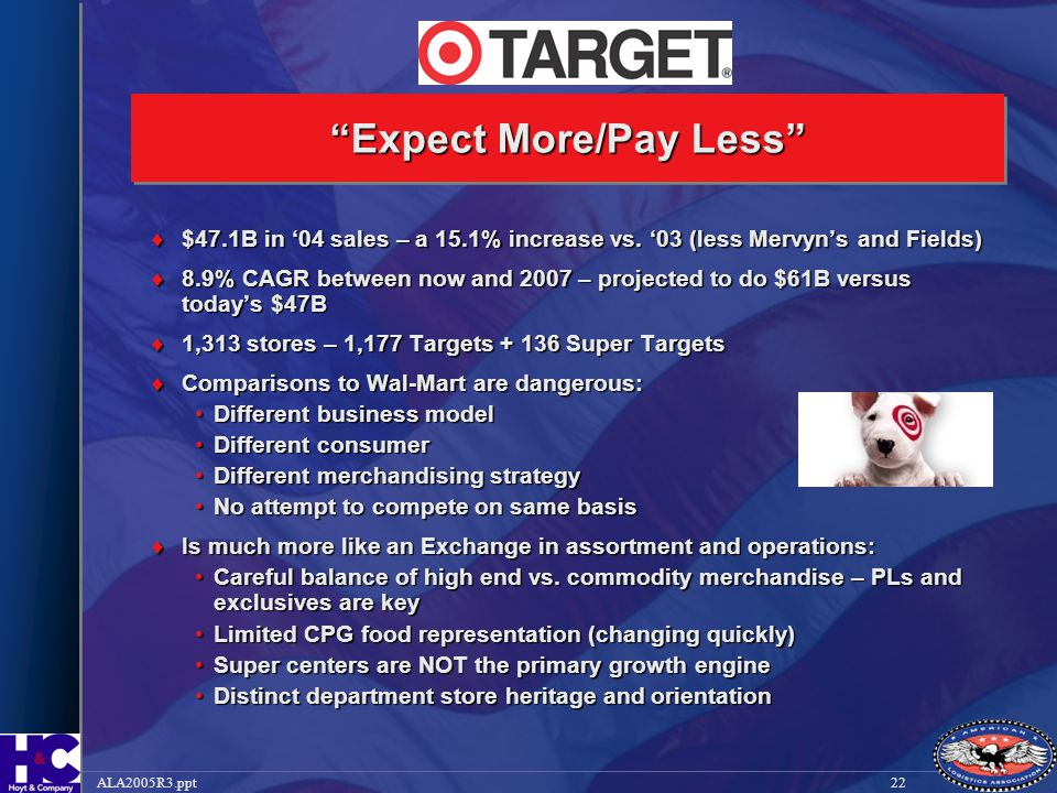 Expect More/Pay Less