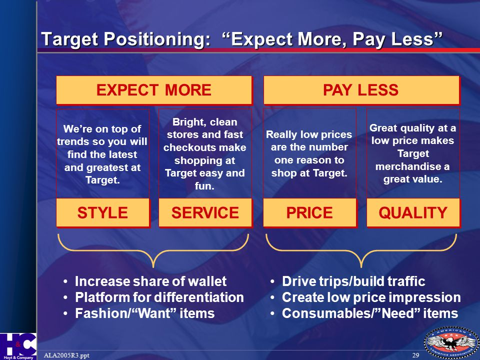 Target Positioning: Expect More, Pay Less