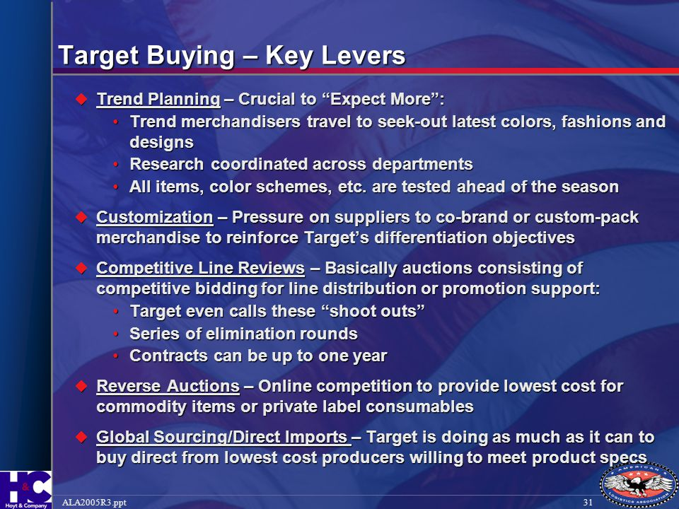 Target Buying – Key Levers