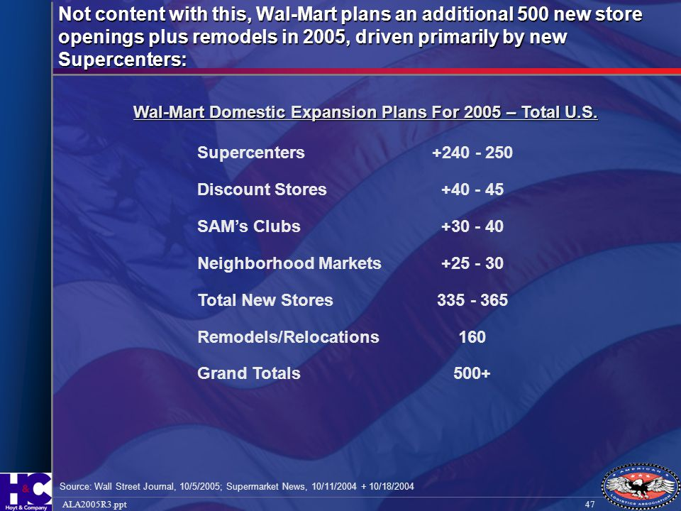 Wal-Mart Domestic Expansion Plans For 2005 – Total U.S.