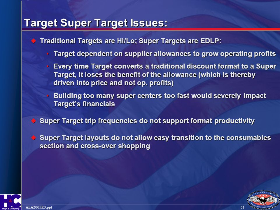 Target Super Target Issues: