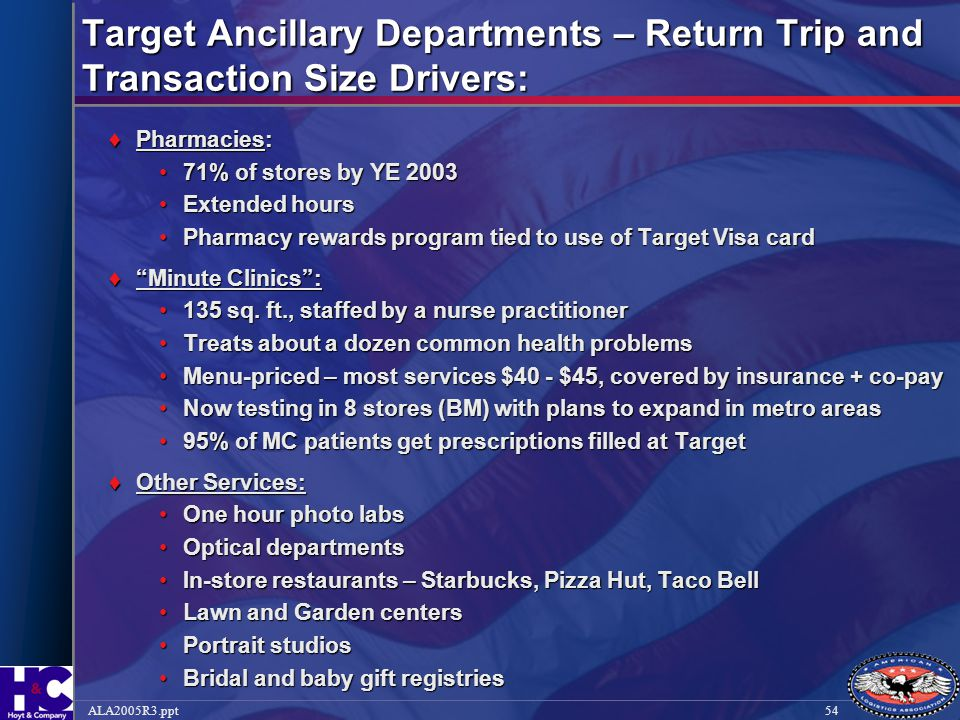 Target Ancillary Departments – Return Trip and Transaction Size Drivers: