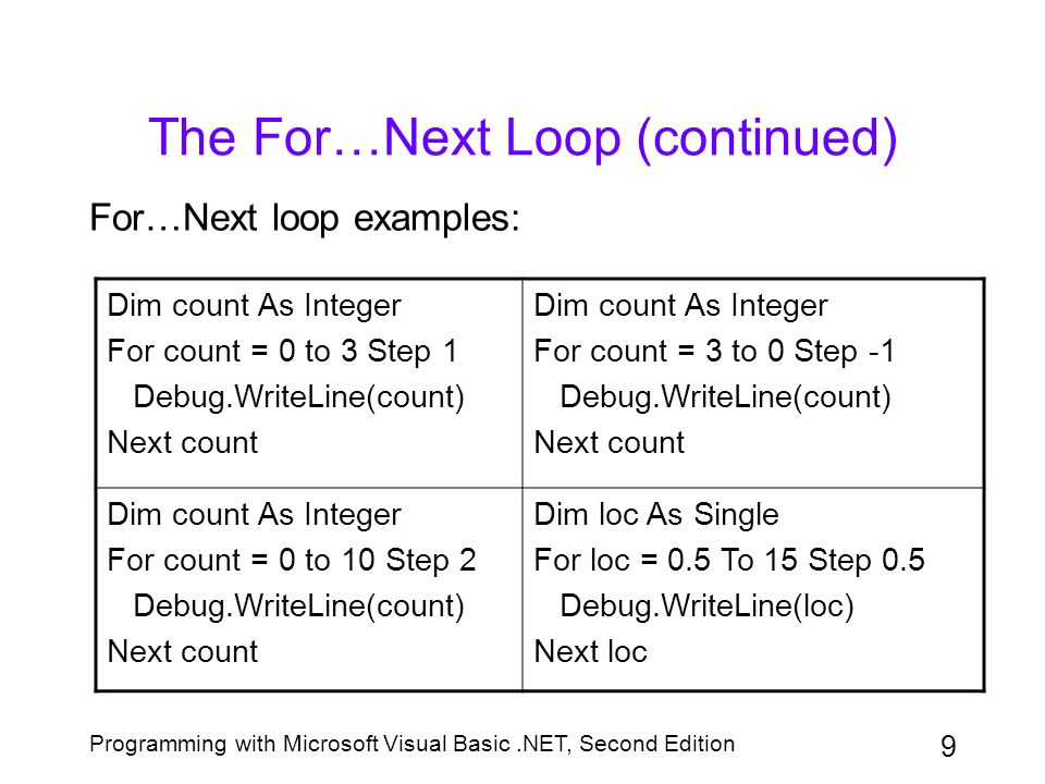 The For…Next Loop (continued)