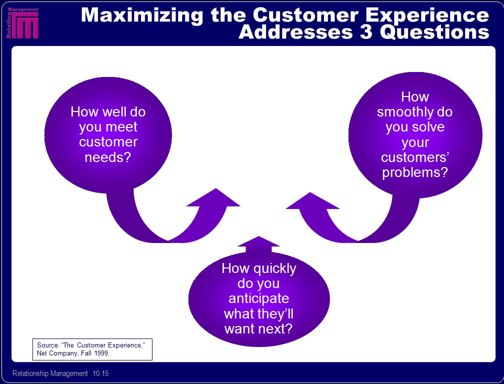 Maximizing the Customer Experience Addresses 3 Questions