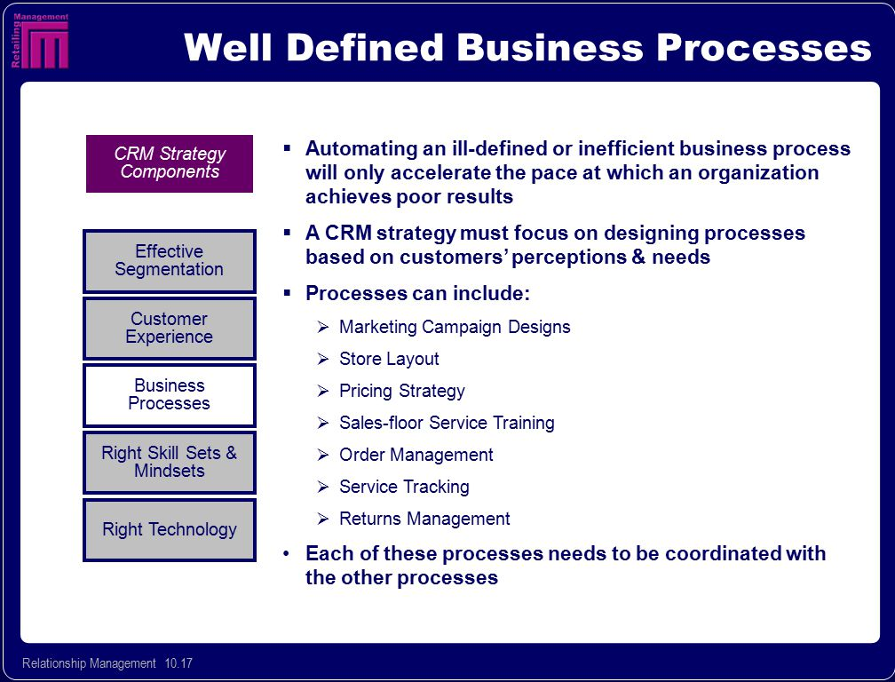 Well Defined Business Processes
