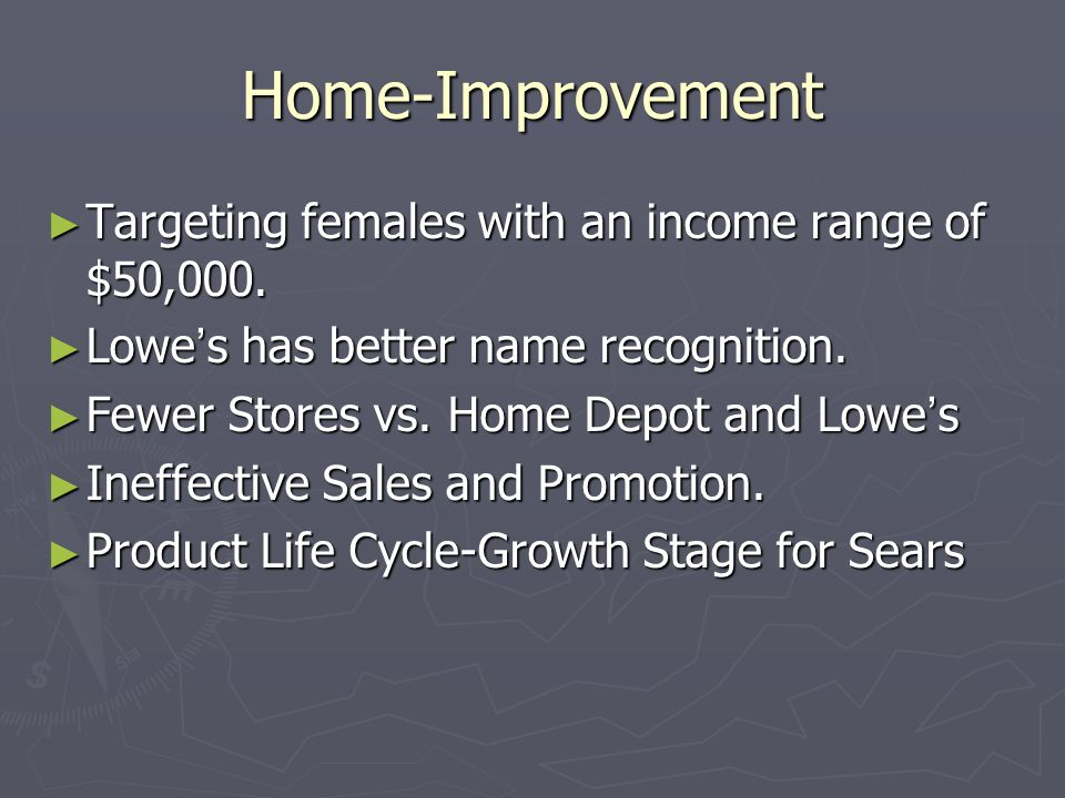 Home-Improvement Targeting females with an income range of $50,000.