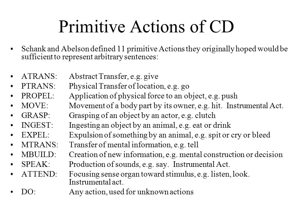 Primitive Actions of CD