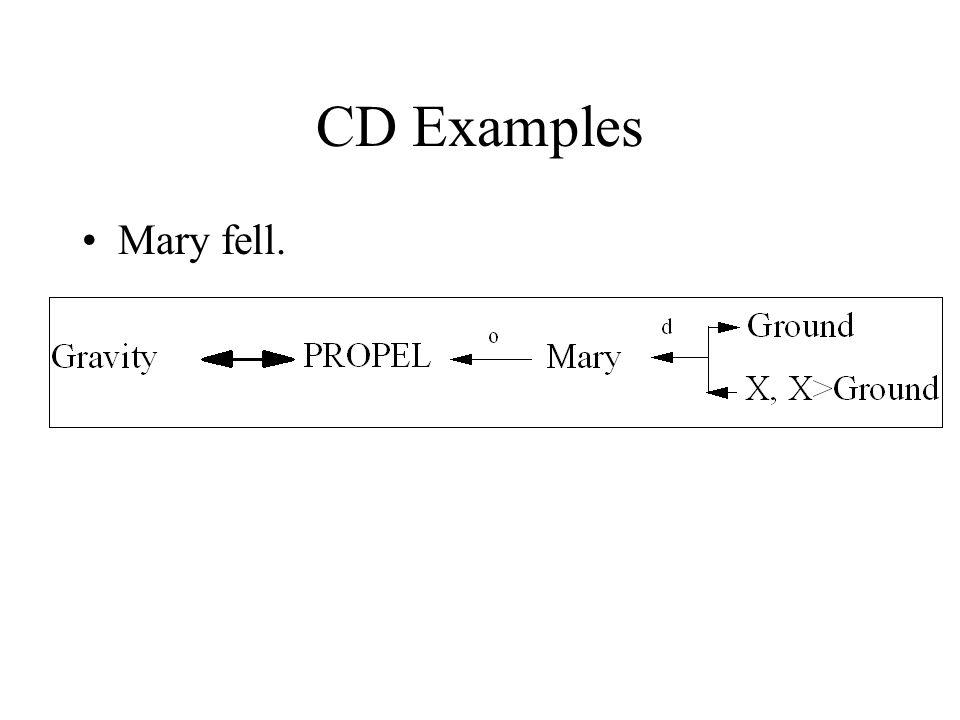CD Examples Mary fell.