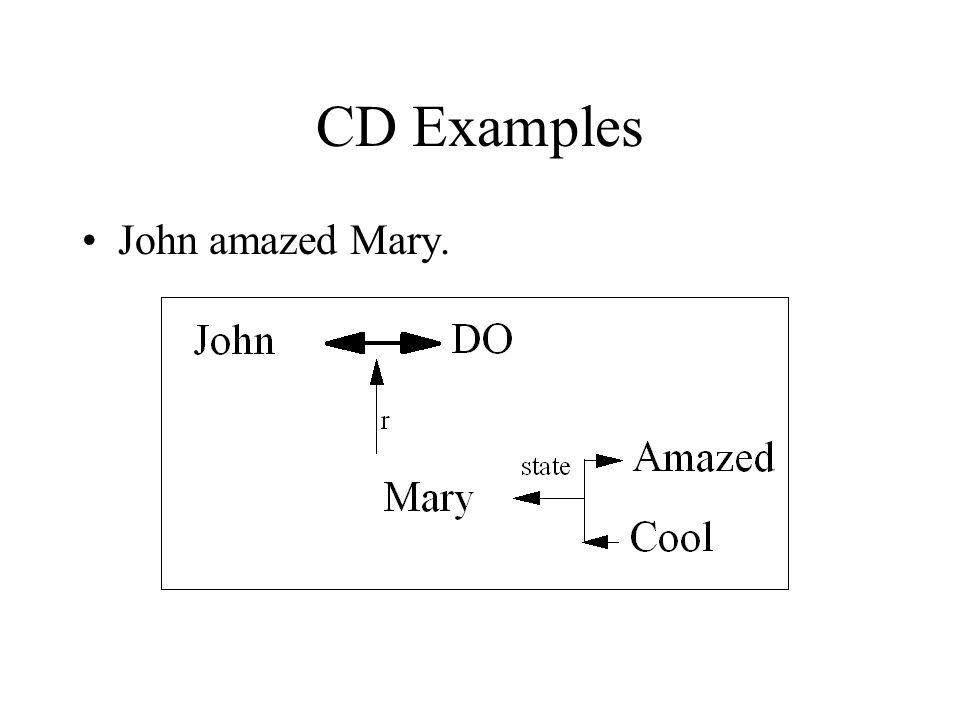CD Examples John amazed Mary.