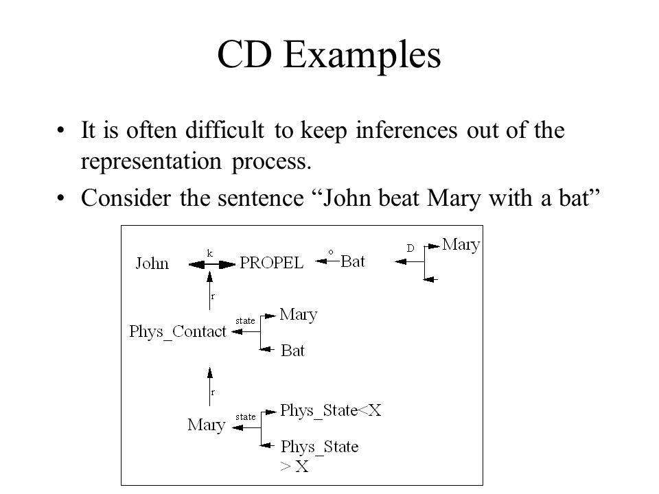 CD Examples It is often difficult to keep inferences out of the representation process.