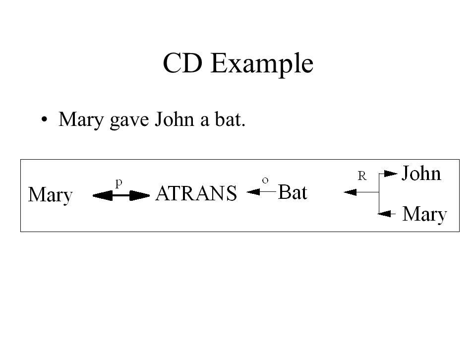 CD Example Mary gave John a bat.