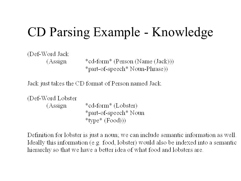 CD Parsing Example - Knowledge
