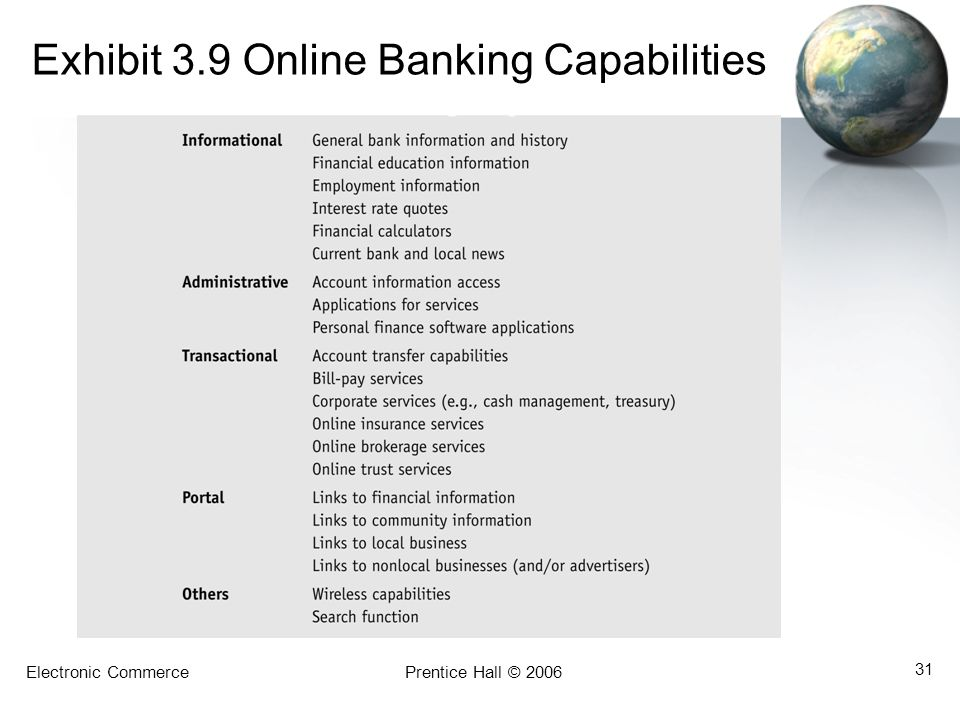 Exhibit 3.9 Online Banking Capabilities