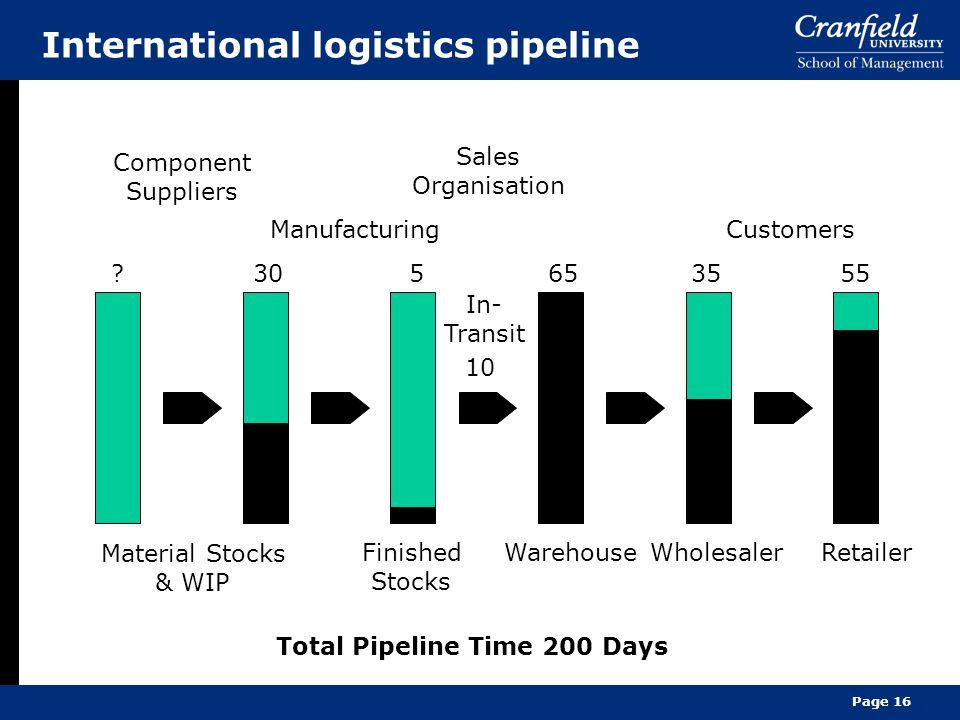International logistics pipeline