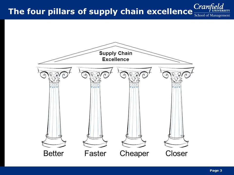 The four pillars of supply chain excellence