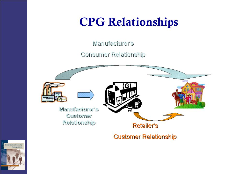 CPG Relationships