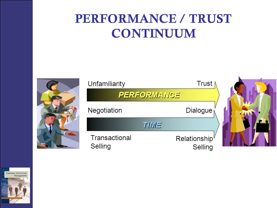 PERFORMANCE / TRUST CONTINUUM