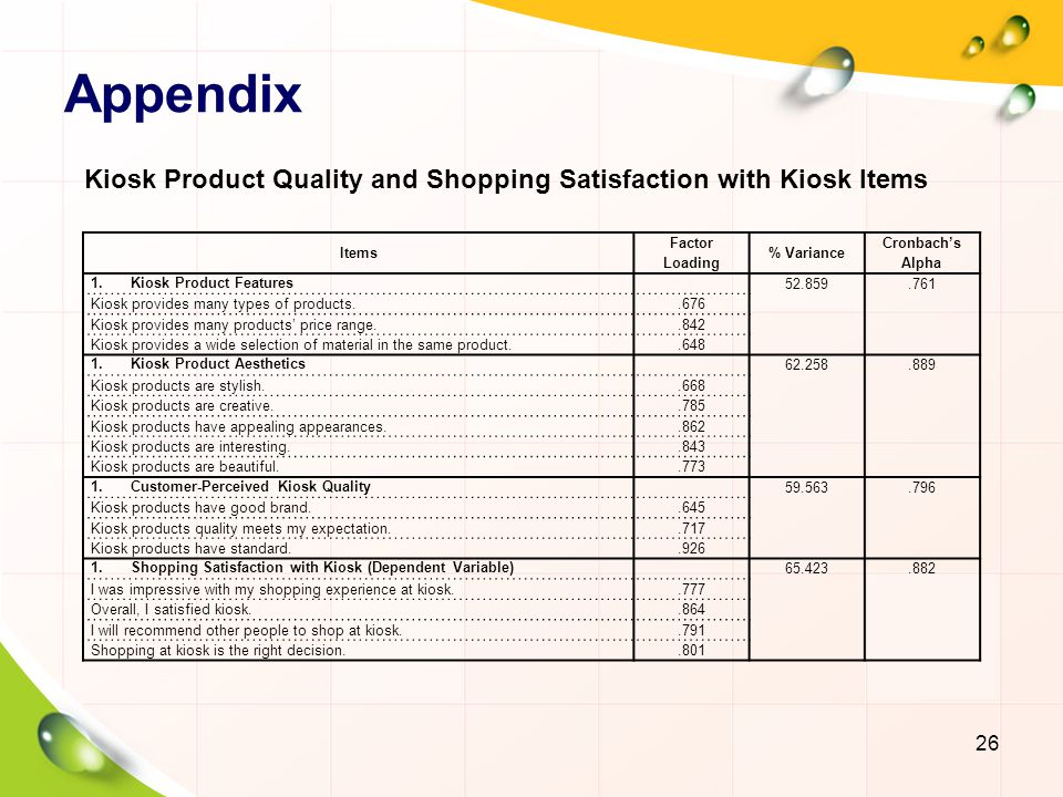 Appendix Kiosk Product Quality and Shopping Satisfaction with Kiosk Items. Items. Factor Loading.