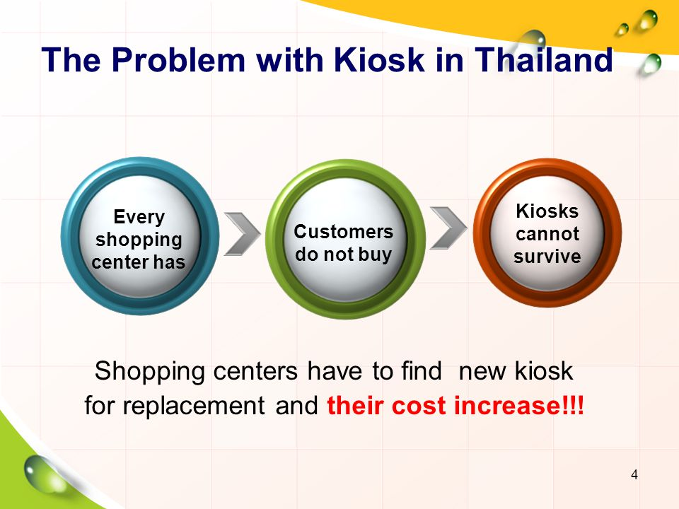 The Problem with Kiosk in Thailand