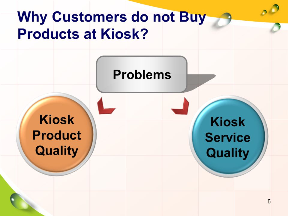 Why Customers do not Buy Products at Kiosk