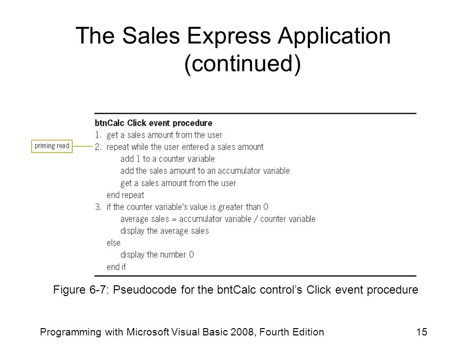 The Sales Express Application (continued)
