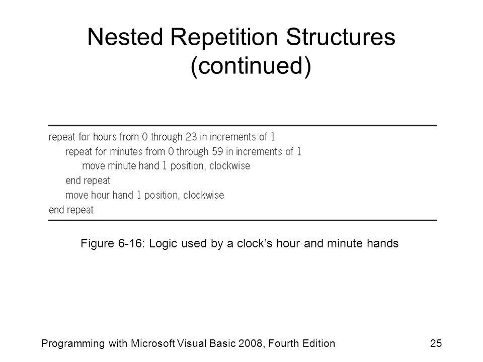 Nested Repetition Structures (continued)
