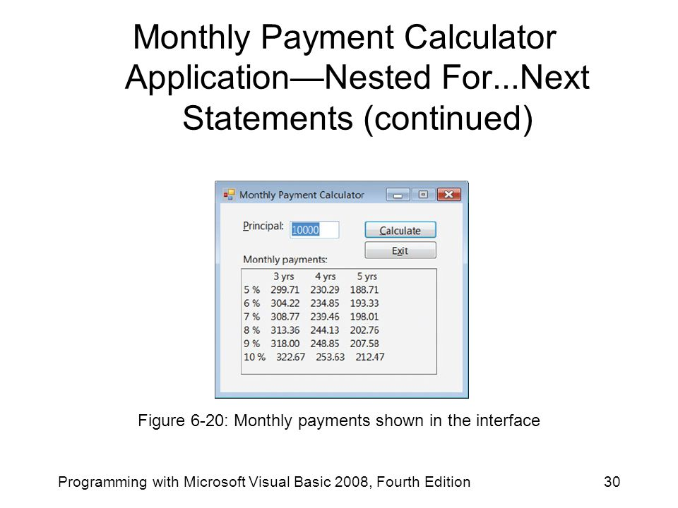 Figure 6-20: Monthly payments shown in the interface