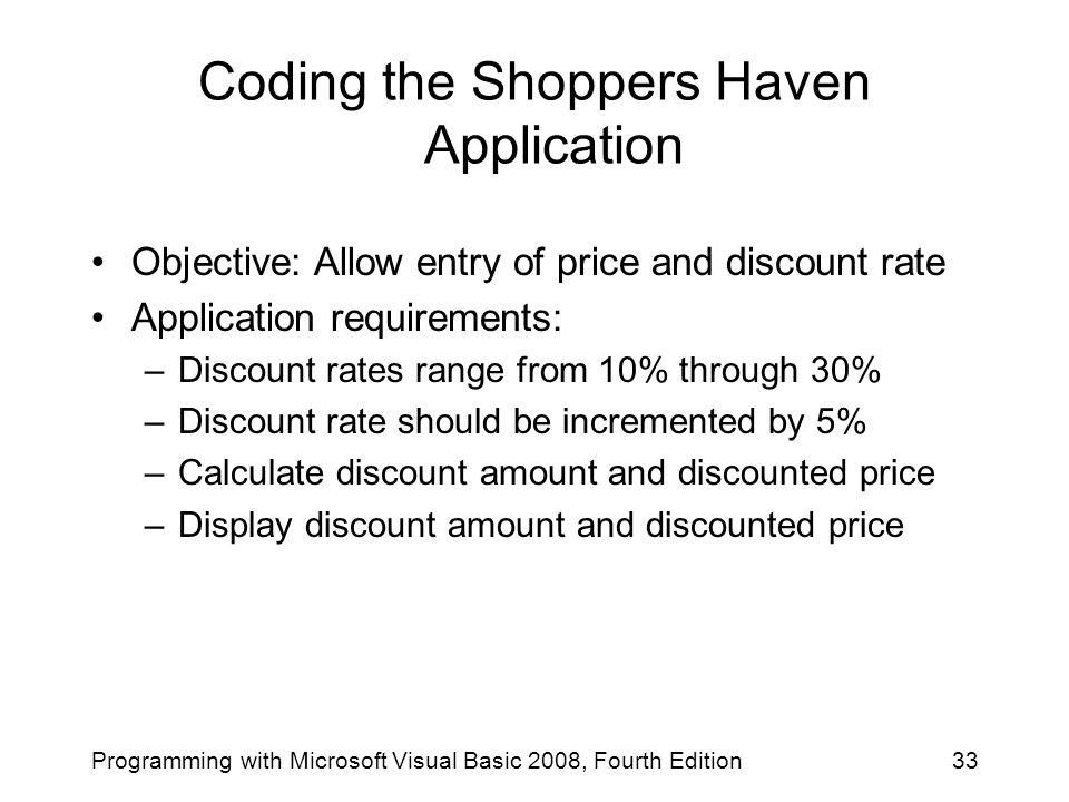 Coding the Shoppers Haven Application