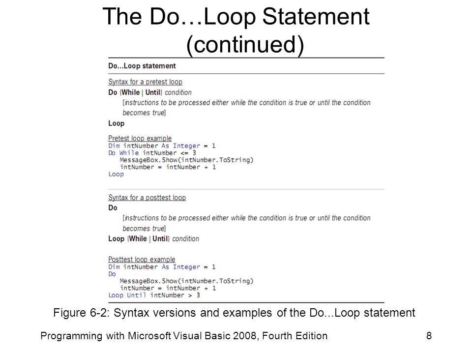 The Do…Loop Statement (continued)