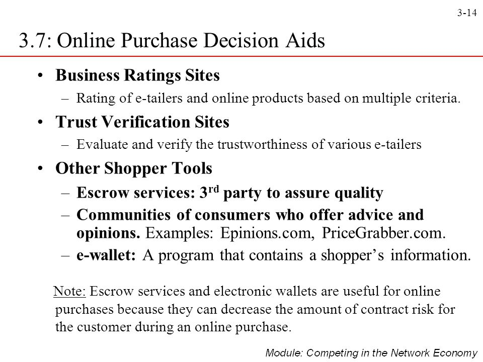 3.7: Online Purchase Decision Aids