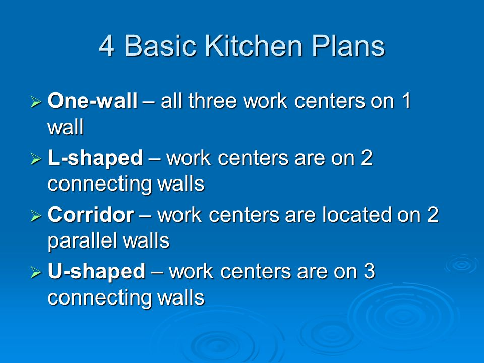 4 Basic Kitchen Plans One-wall – all three work centers on 1 wall