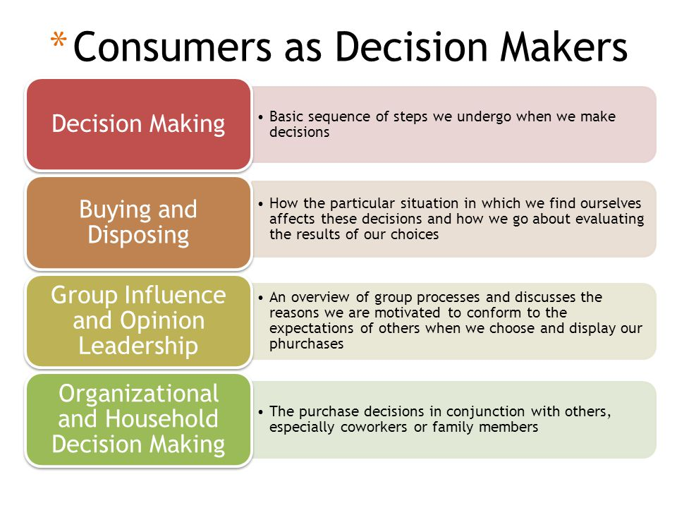 Consumers as Decision Makers