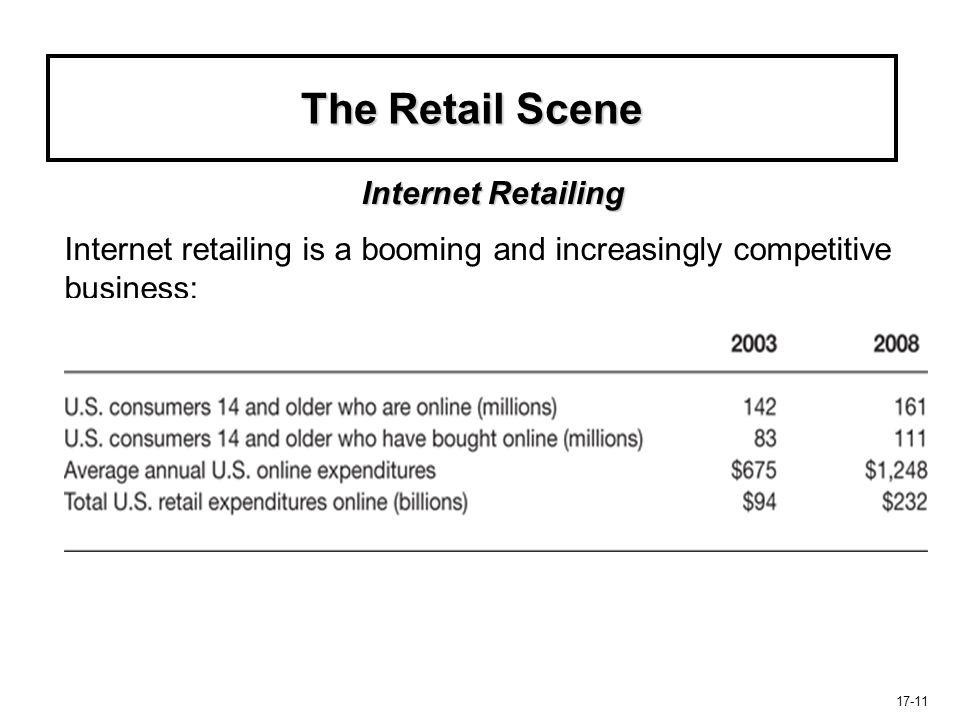 The Retail Scene Internet Retailing