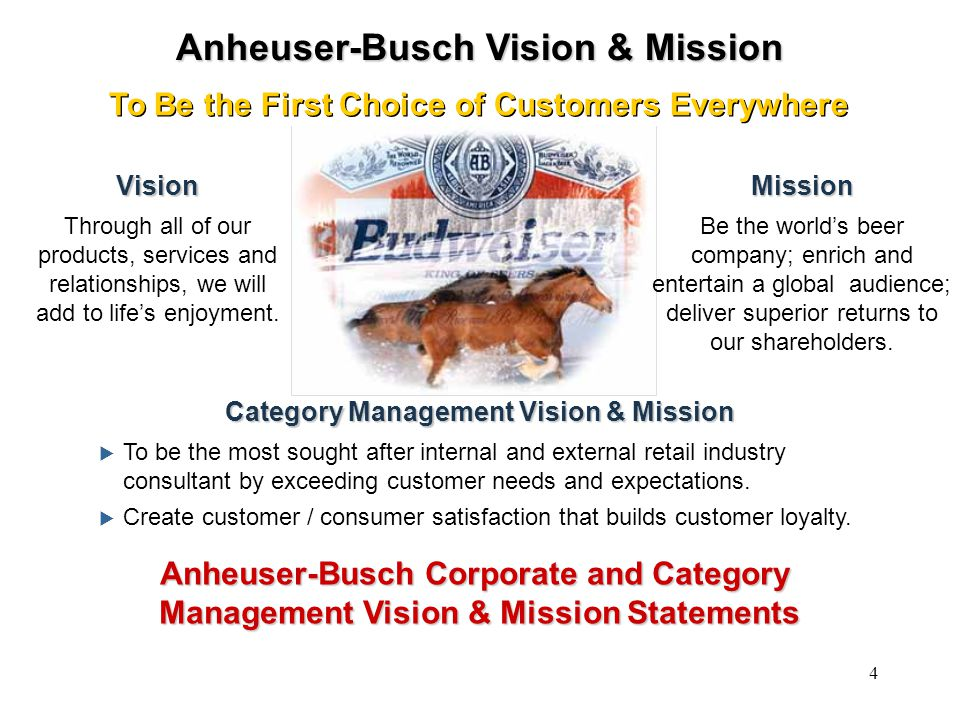 Anheuser-Busch Vision & Mission